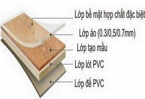 Ưu nhược điểm của sàn nhựa và sàn gỗ công nghiệp