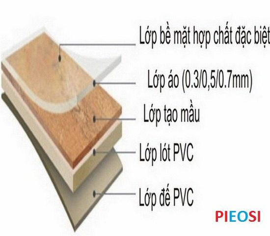 cấu tạo sàn nhựa, báo giá sàn nhựa hèm khóa spc, thanh lý sàn nhựa giá rẻ, Ván sàn nhựa giả gỗ
